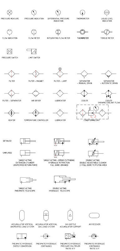 refreshing pneumatic & hydraulic schematic symbols pneumatic schematic symbols automotive wiring diagram schematic symbols legend